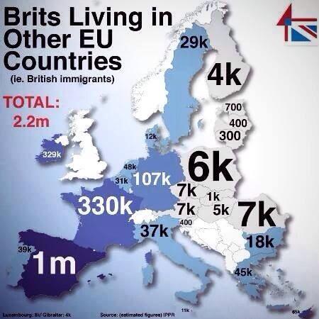 Britanicos na Europa em números