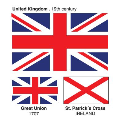 Union Jack como conhecemos hoje
